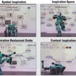 Inspiration Computing Robot