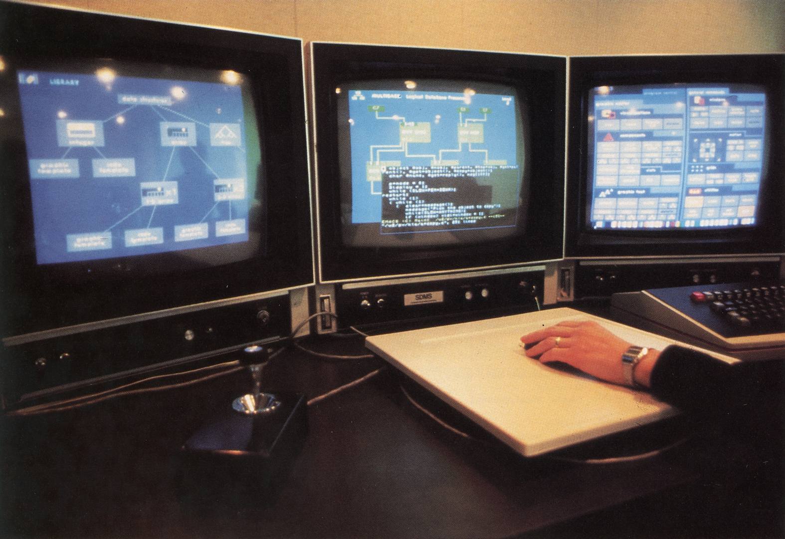 ©, Computer Corporation of America, Program Visualzation