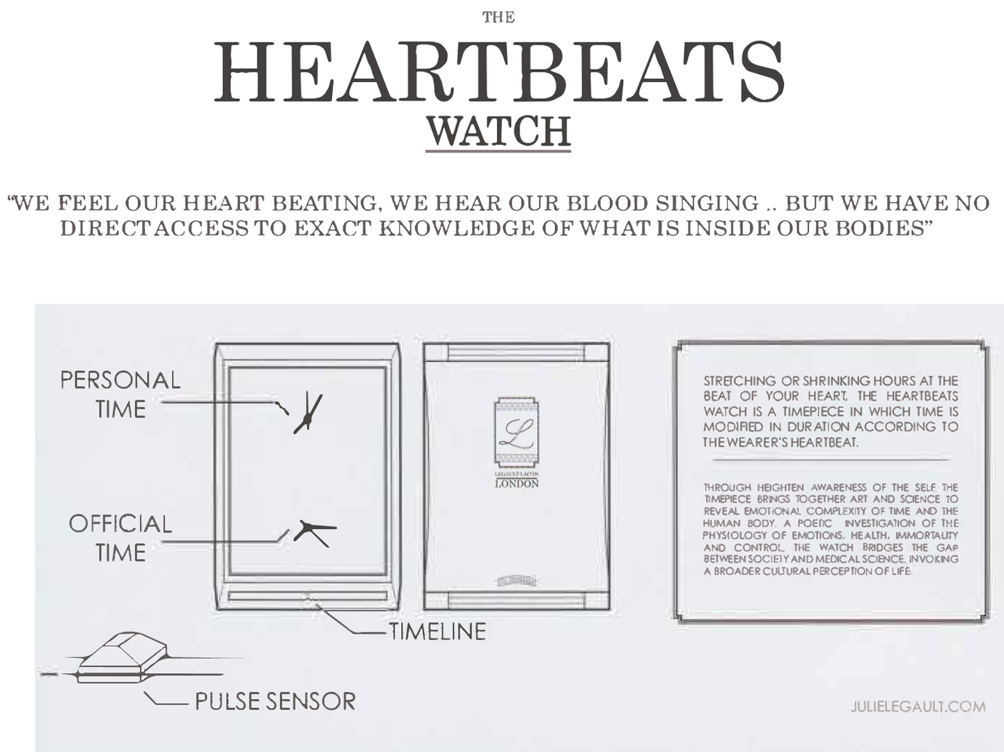 ©2011, Julie Legault, The HeartBeats Watch